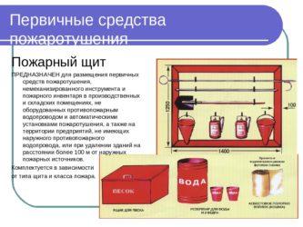 Пожарные щиты первичных средств пожаротушения общие требования