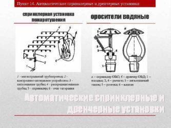 Чем отличается спринклерная система пожаротушения от дренчерной?