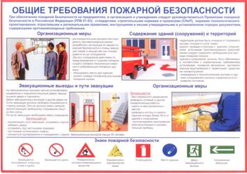 Обеспечение безопасности людей при пожаре