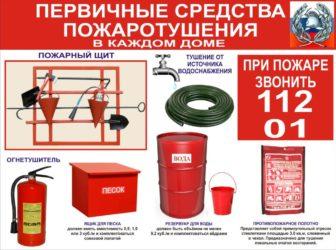 Классификация и область применения первичных средств пожаротушения
