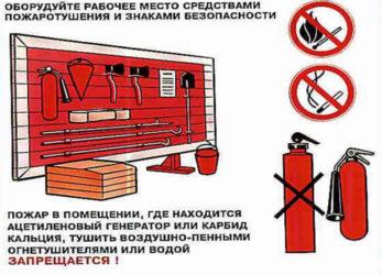 Какими средствами пожаротушения обеспечивается место варки битума?