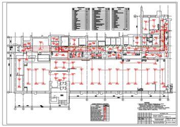 Требования к проектированию пожарной сигнализации